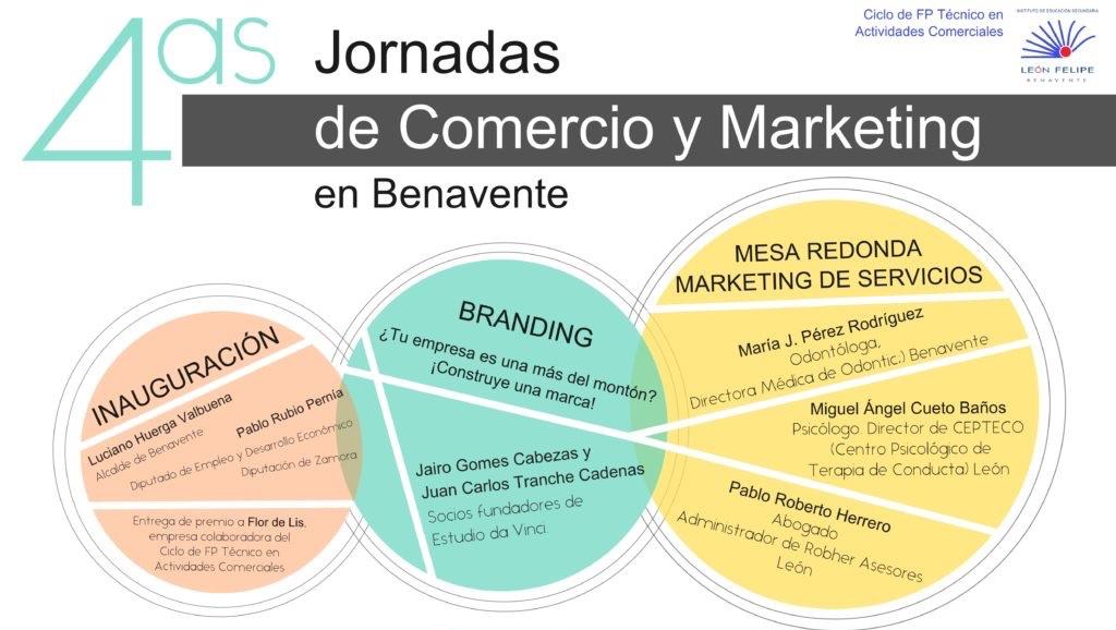 4ªs Jornadas de Comercio y Marketing